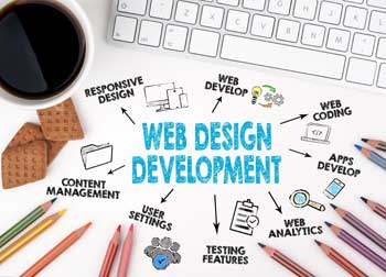 Web expertise including: responsive design, coding, content management, user management, analytics, and apps